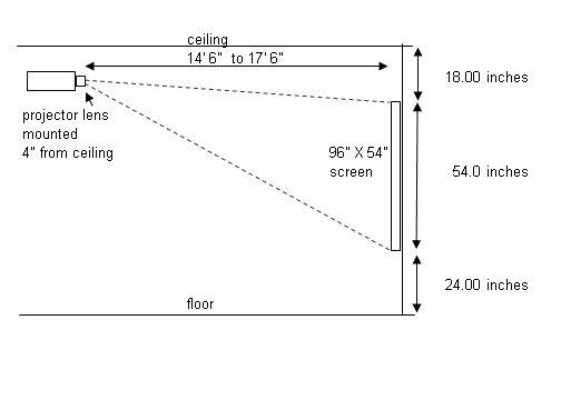 optomaHd81diagramm.jpg