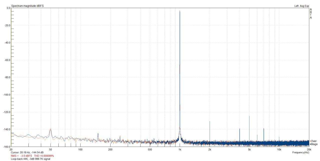THD 44K loop back, -3dB 999.7K signal.jpg