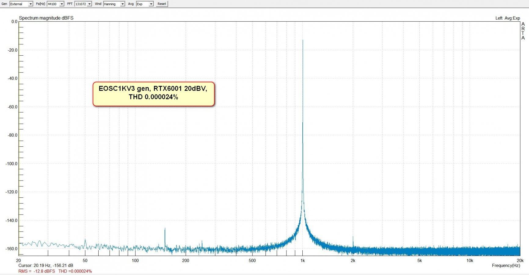 EOSC1KV3 gen, RTX6001 20dBV, THD 0.000024%.jpg