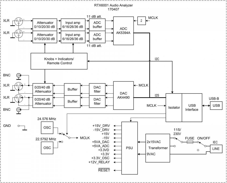 RTX6001 Audio Analyzer block diagram 170407.jpg