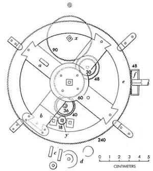 antikythera mechanism.jpg