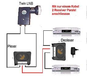 2525_b1_p1 plexer-deplexer.jpg