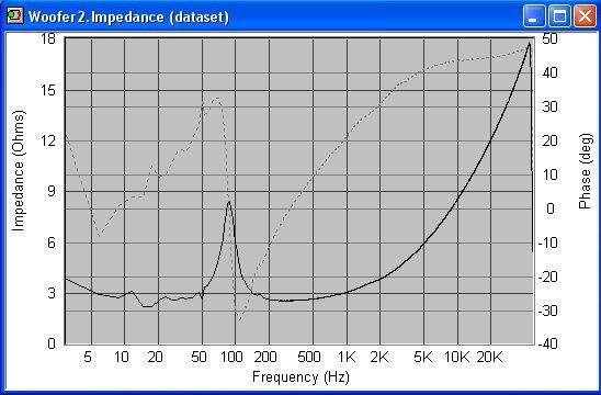 woofer2-impedance.jpg