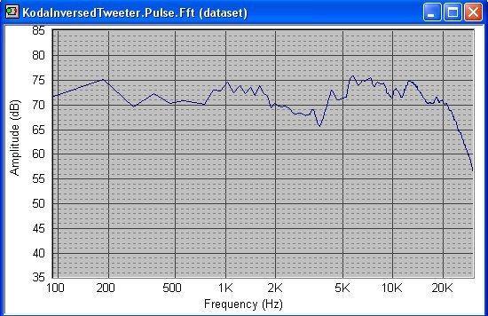 KodaCenter-FreqResponse-factory-inversedtwpolarity.jpg