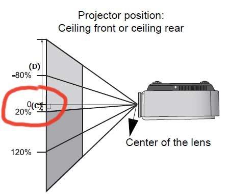 BenQ_lens_shift.jpg