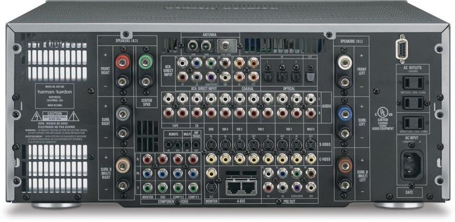 harman-kardon-avr-7300-receiver-rear-panel-large.jpg