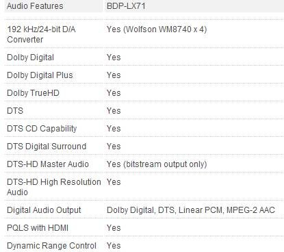 audio_lx71.jpg